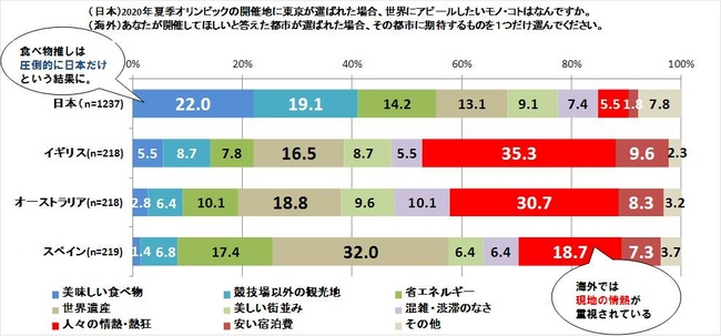 http://ikeda-eri.com/blog/%E3%82%AA%E3%83%AA%E3%83%B3%E3%83%94%E3%83%83%E3%82%AF.jpg